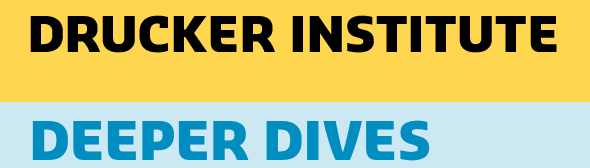 Drucker Institute Deeper Dives
